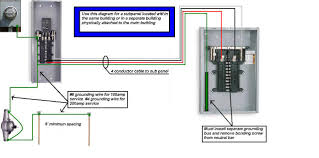wiring sub panel to main panel diagram elvenlabs com