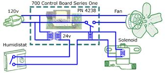aprilaire 4740 control circuit board