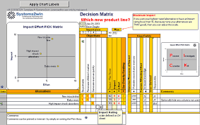 Decision Matrix Excel Template 5 Decision Matrix Template Worker Resume
