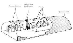 quonset hut home plans quonset hut home plans luxury floor plan