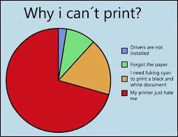 College Printer Meme - beware of printers imgur
