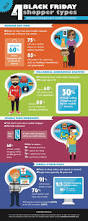 target store marketing strategies on black friday