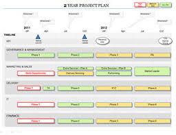 business project plan template gerardradio co