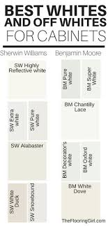 best shade of white paint for kitchen cabinets best paint colors for kitchen cabinets and bathroom vanities