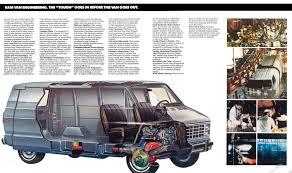 Dodge Ram Van - 1984 dodge ram brochure