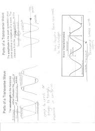 wave properties worksheet answers 28 images 14 best images of