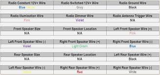 vauxhall meriva radio wiring diagram wiring diagram manual
