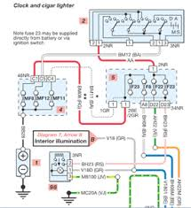 206 peugeot 807 fuse diagram questions u0026 answers with pictures