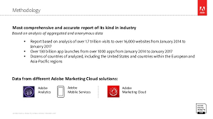 mobil target web black friday adobe digital insights mobile landscape a moving target