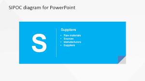 flat sipoc powerpoint diagram slidemodel
