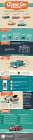 Classic Car Parts - car restoration how to restore a classic car infographic