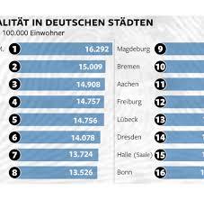 größte stadt deutschlands fläche kriminalitätsbilanz das sind die gefährlichsten städte