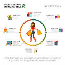 Vorlage Lorem Ipsum Einkaufen Infografik Folie Vorlage Der Kostenlosen Vektor
