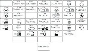 2008 smart fortwo fuse box wiring diagram