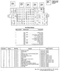 vw fuse block diagram on vw download wirning diagrams