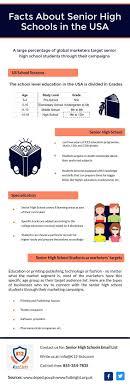 high school senior mailing list website http www k12 lists high schools email list mailing