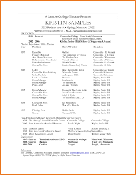 research associate resume sample starbucks resume sample resume for your job application starbucks barista resume sop proposal starbucks barista resume job resume starbucks barista resume skills resume example