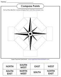 cut out the direction words and glue them onto the compass