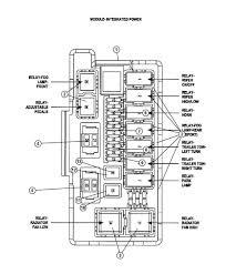 wiring diagram 1996 jeep grand cherokee fuse panel diagram