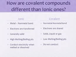 naming covalent molecular compounds ppt video online download