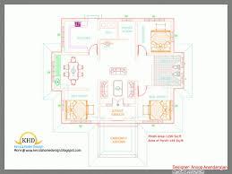 awesome kerala home design single floor plans ideasidea kerala