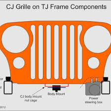 jeep cj grill logo cj grille conversion kit for the tj lj project build thread within