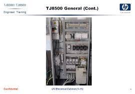 Electrical Cabinet Engineer Training Uv Electrical Cabinet 1 15 Tj8300 Tj8500 Uv