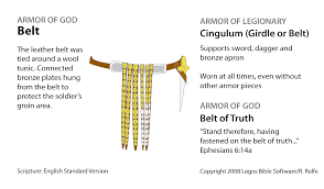 biblical nuggets the belt of truth u2013 an armor of god cafnepal