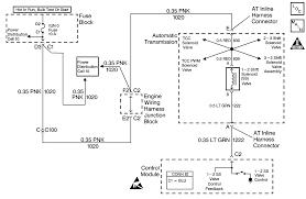 diagnostic information and procedures dtc p0753 1 2 shift