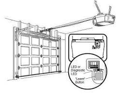 Overhead Door Model 456 How To How To Find The Learn Button On My Garage Door Opener