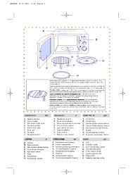 delonghi mw600 user manual