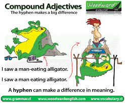adjectives in sentences compound adjectives grammar