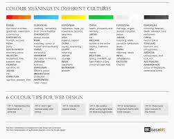 color meanings in different cultures colors random stuff