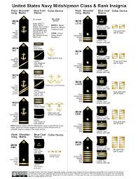 jrotc army uniform guide midshipman howlingpixel