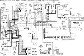 harley davidson sportster wiring diagram with electrical images