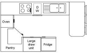 Kitchen Plan Design Simple Kitchen Floor Plan Kitchen Floor Plan Basics Alluring