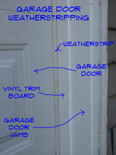 Garage Door Strip Seal by Tips For Winterizing Your Garage Door Delden Garage Blog