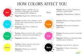 mood colors meanings mood colors meanings celluloidjunkie me