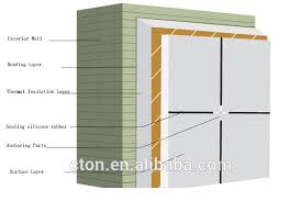 Decorative Insulation Panels For Walls Exterior Wall Decoration Pu Thermal Insulation Wall Panel Buy Pu