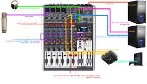 optimal ps4 to mixer audio setup destiny