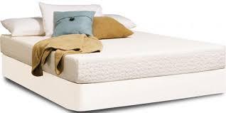 meglio materasso a molle o in lattice scegliere il materasso giusto meglio molle lattice o foam