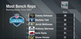 14 Year Old Bench Press 38 Year Old Animal Heath Evans Bench Presses 225lbs 45 Times