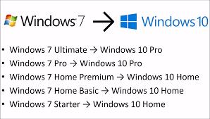 windows 7 oem keys and windows 8 x oem keys still activate windows