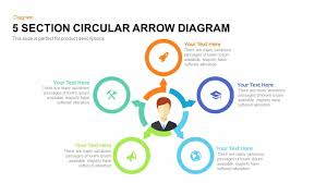 5 section circular arrow diagram powerpoint and keynote template