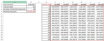 Sensitivity Analysis Excel Template Data Analysis Two Variable Data Table In Excel