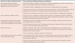 Skills For Production Worker Visual Computing As A Key Enabling Technology For Industrie 4 0