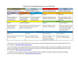 mathematics wicomico county public schools
