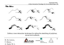 the eraser pen a new interaction paradigm for curve sketching in 3d