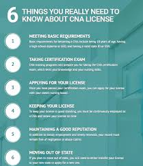 how to get a cna license online verification u0026 requirements