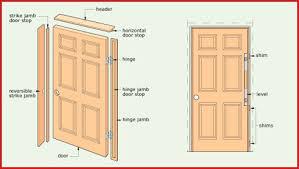 Build Exterior Door Frame Building Interior Door Frame Psoriasisguru